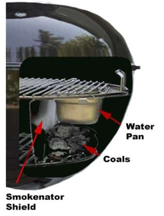 Smokenator 1000 Turn Your Weber Kettle Grill Into A Meat Smoker